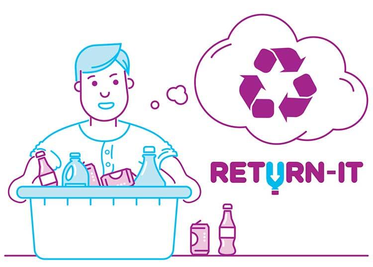 Return-It West Caloundra